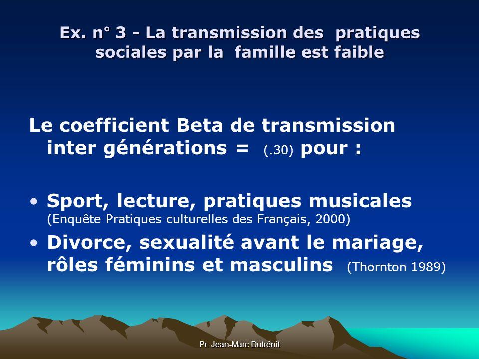 Pr. Jean-Marc Dutrénit Ex. n° 3 - La transmission des pratiques sociales par la famille est faible Le coefficient Beta de transmission inter génératio