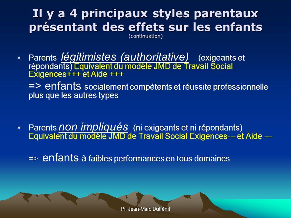 Pr. Jean-Marc Dutrénit Il y a 4 principaux styles parentaux présentant des effets sur les enfants (continuation) Parents légitimistes (authoritative)