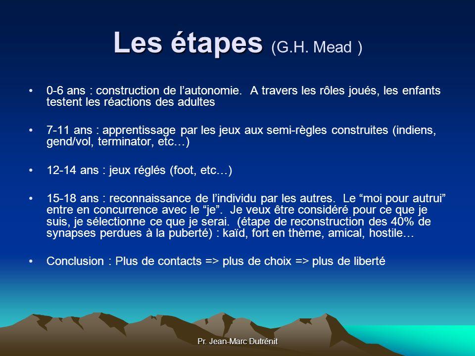 Pr. Jean-Marc Dutrénit Les étapes Les étapes (G.H. Mead ) 0-6 ans : construction de lautonomie. A travers les rôles joués, les enfants testent les réa