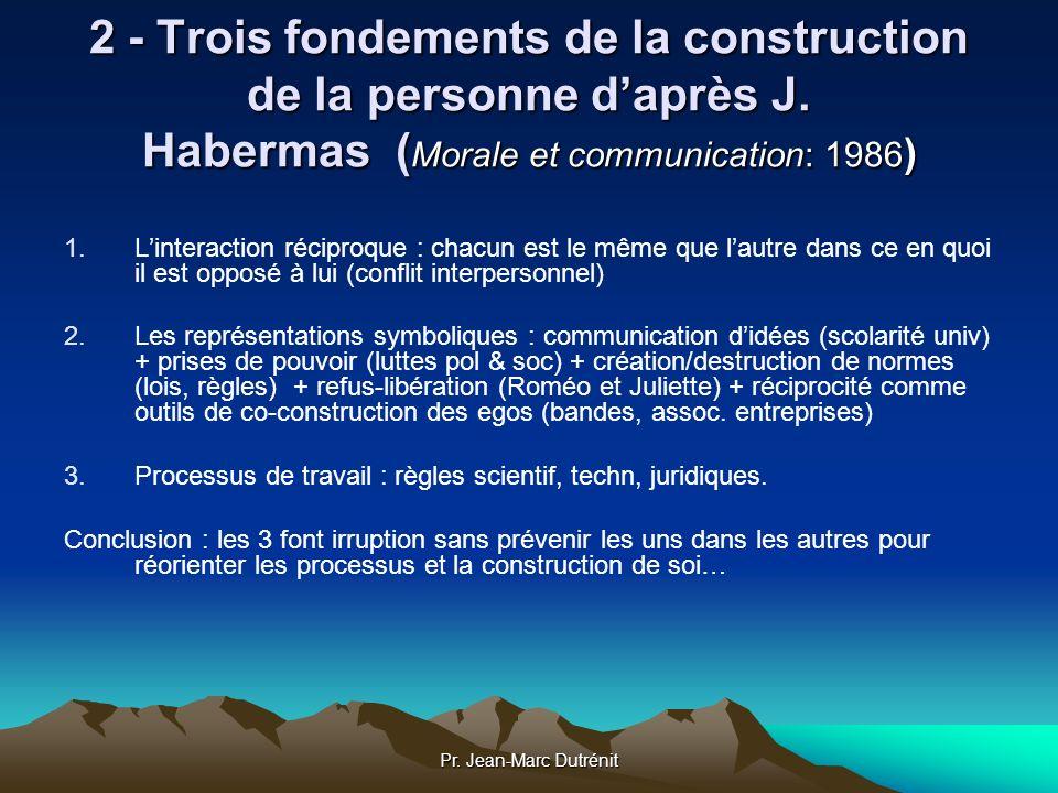 Pr. Jean-Marc Dutrénit 2 - Trois fondements de la construction de la personne daprès J. Habermas ( Morale et communication: 1986 ) 1.Linteraction réci