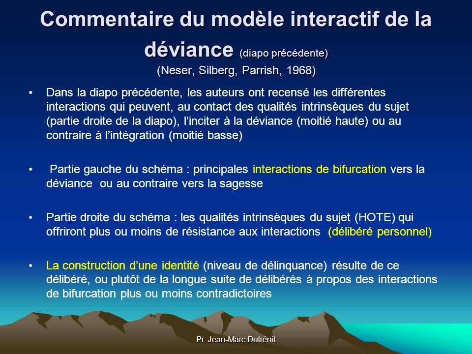 Pr. Jean-Marc Dutrénit Commentaire du modèle interactif de la déviance (diapo précédente) (Neser, Silberg, Parrish, 1968) Dans la diapo précédente, le