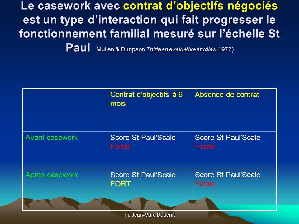 Pr. Jean-Marc Dutrénit Le casework avec contrat dobjectifs négociés est un type dinteraction qui fait progresser le fonctionnement familial mesuré sur