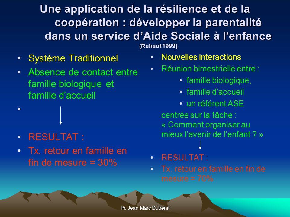 Pr. Jean-Marc Dutrénit Une application de la résilience et de la coopération : développer la parentalité dans un service dAide Sociale à lenfance (Ruh