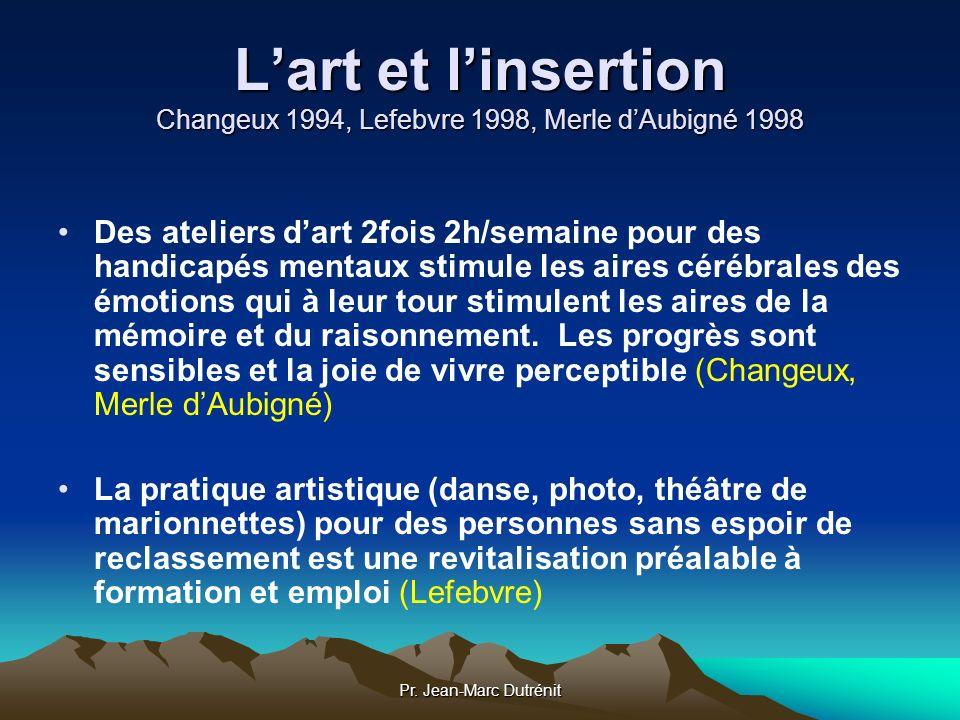 Pr. Jean-Marc Dutrénit Lart et linsertion Changeux 1994, Lefebvre 1998, Merle dAubigné 1998 Des ateliers dart 2fois 2h/semaine pour des handicapés men