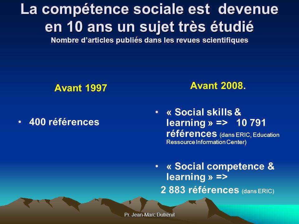 Pr. Jean-Marc Dutrénit La compétence sociale est devenue en 10 ans un sujet très étudié Nombre darticles publiés dans les revues scientifiques Avant 1