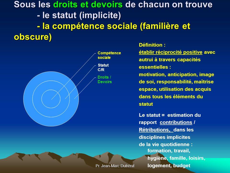 Pr. Jean-Marc Dutrénit Sous les droits et devoirs de chacun on trouve - le statut (implicite) - la compétence sociale (familière et obscure) Compétenc