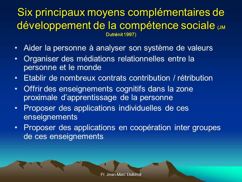 Pr. Jean-Marc Dutrénit Six principaux moyens complémentaires de développement de la compétence sociale (JM Dutrénit 1997) Aider la personne à analyser