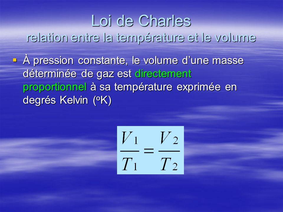 Loi de Charles relation entre la température et le volume À pression constante, le volume dune masse déterminée de gaz est directement proportionnel à
