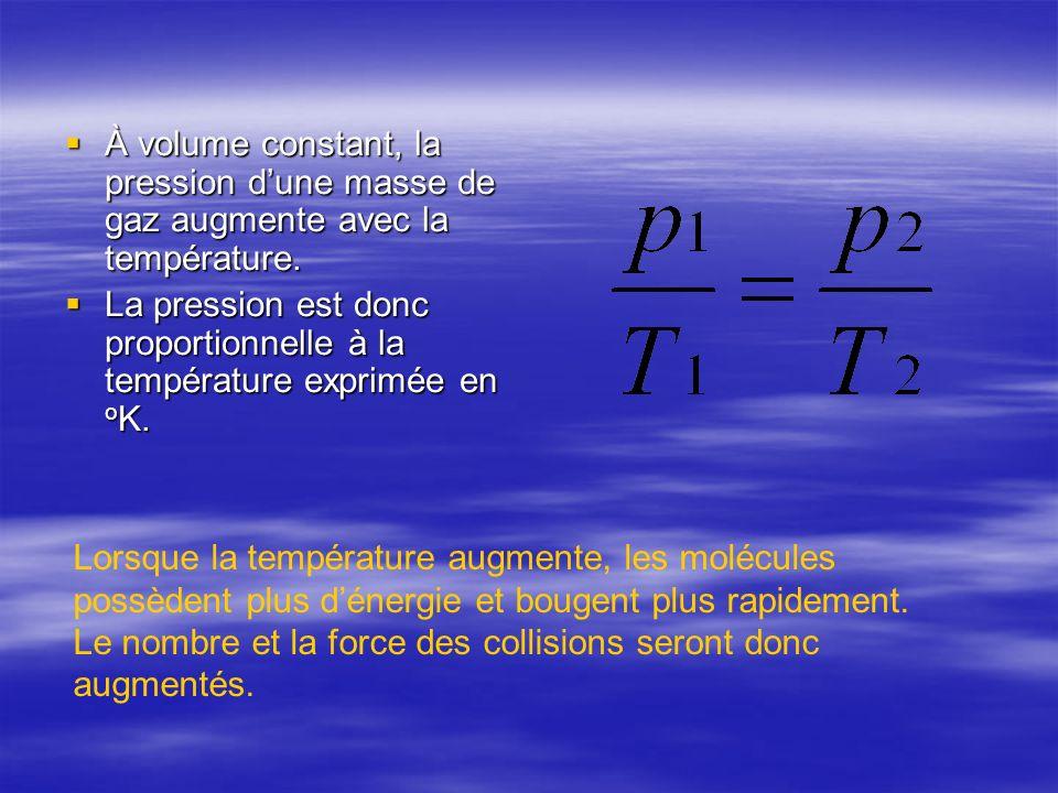 À volume constant, la pression dune masse de gaz augmente avec la température. À volume constant, la pression dune masse de gaz augmente avec la tempé