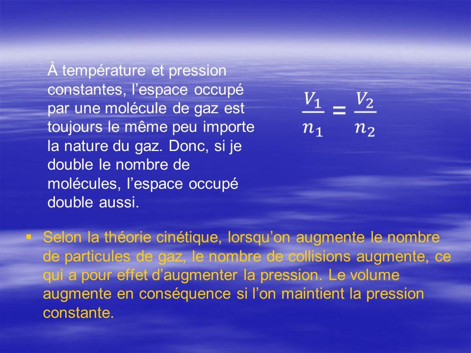 Selon la théorie cinétique, lorsquon augmente le nombre de particules de gaz, le nombre de collisions augmente, ce qui a pour effet daugmenter la pres