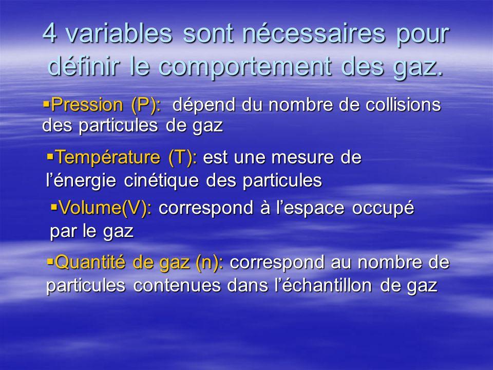 4 variables sont nécessaires pour définir le comportement des gaz. Pression (P): dépend du nombre de collisions des particules de gaz Pression (P): dé
