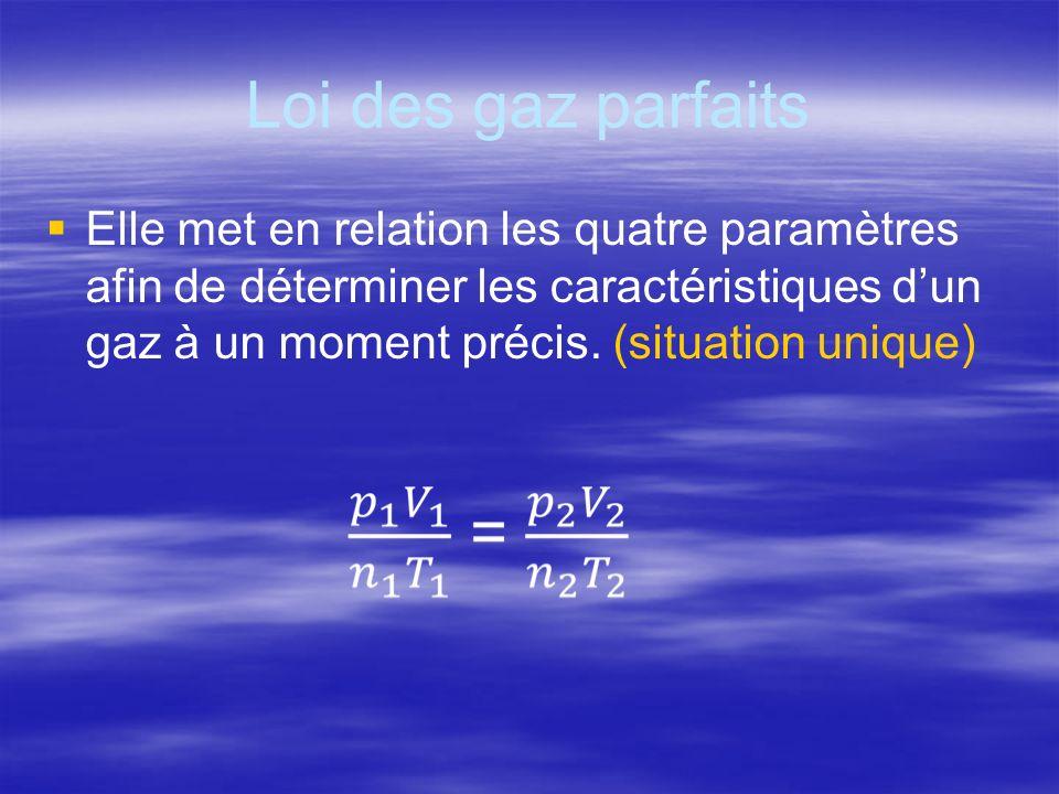 Loi des gaz parfaits Elle met en relation les quatre paramètres afin de déterminer les caractéristiques dun gaz à un moment précis. (situation unique)