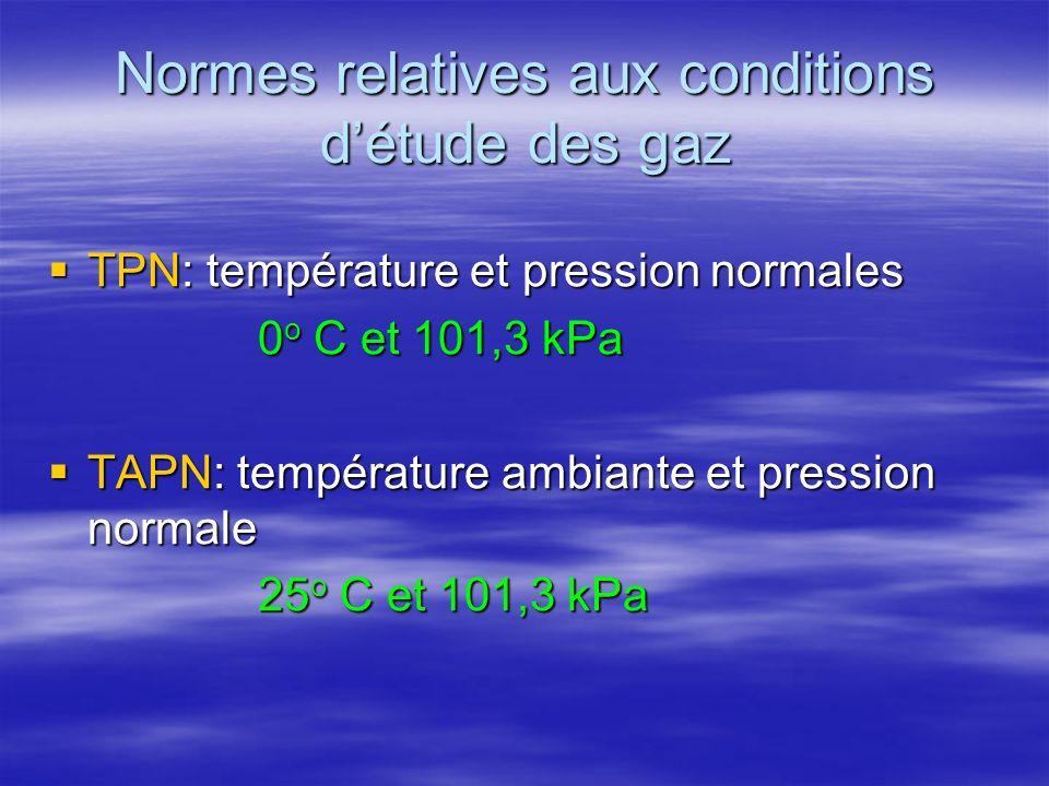 Normes relatives aux conditions détude des gaz TPN: température et pression normales TPN: température et pression normales 0 o C et 101,3 kPa TAPN: te
