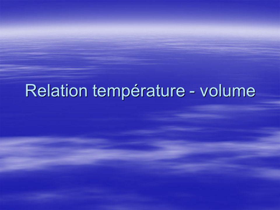 Échelle des degrés absolus Dans cette échelle: Dans cette échelle: –le zéro absolu correspond à la température théorique pour laquelle le volume dun gaz serait égal à zéro –un intervalle de 1 o C équivaut à 1 o K –les zéros de ces échelles se trouvent à un intervalle de 273 unités lun de lautre Donc: o K = o C + 273