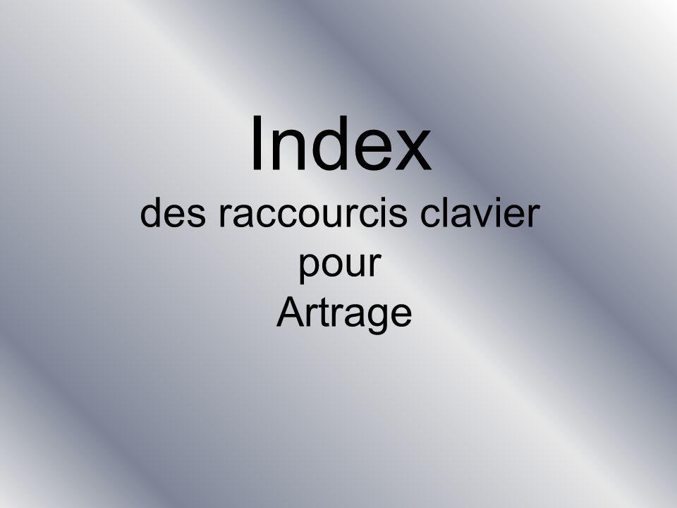 Index des raccourcis clavier pour Artrage