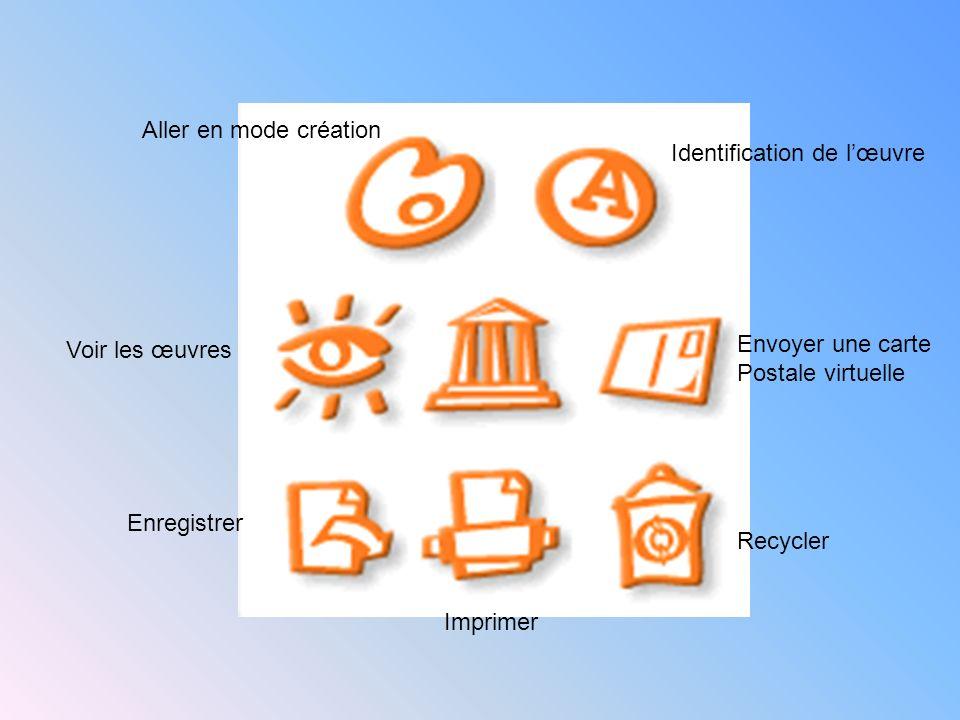 Identification de lœuvre Aller en mode création Voir les œuvres Enregistrer Imprimer Recycler Envoyer une carte Postale virtuelle