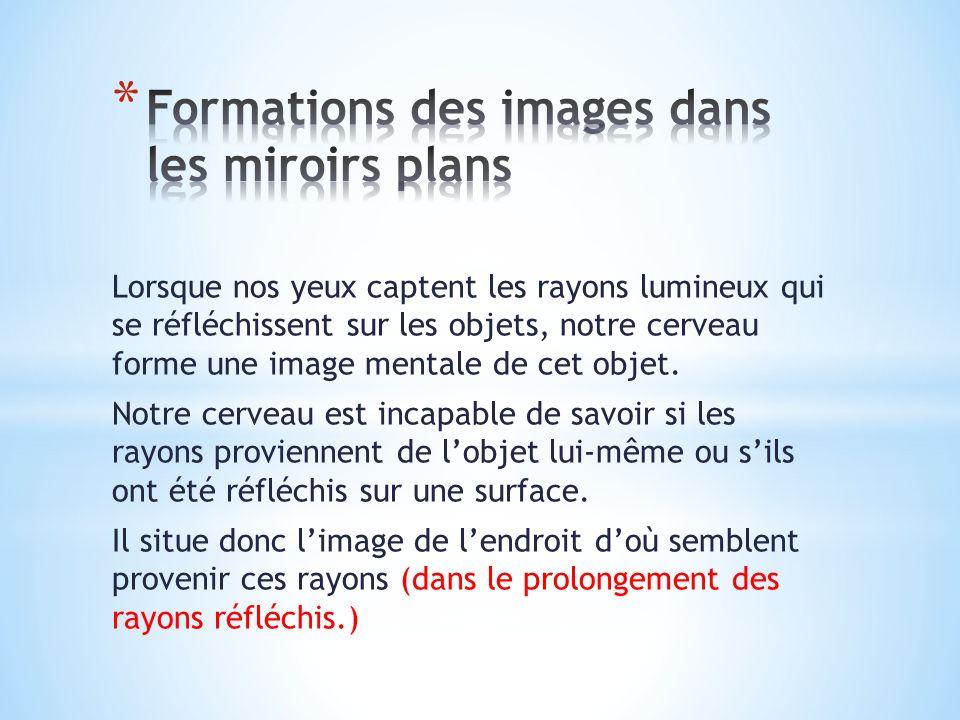 Lorsque nos yeux captent les rayons lumineux qui se réfléchissent sur les objets, notre cerveau forme une image mentale de cet objet. Notre cerveau es