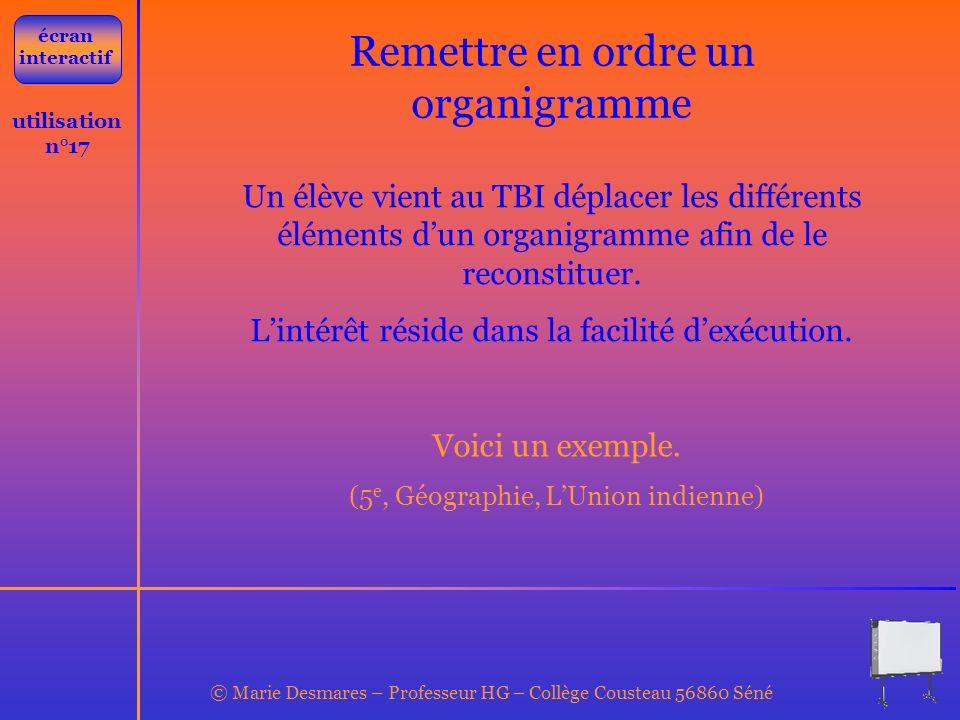 © Marie Desmares – Professeur HG – Collège Cousteau 56860 Séné utilisation n°17 Remettre en ordre un organigramme Un élève vient au TBI déplacer les d