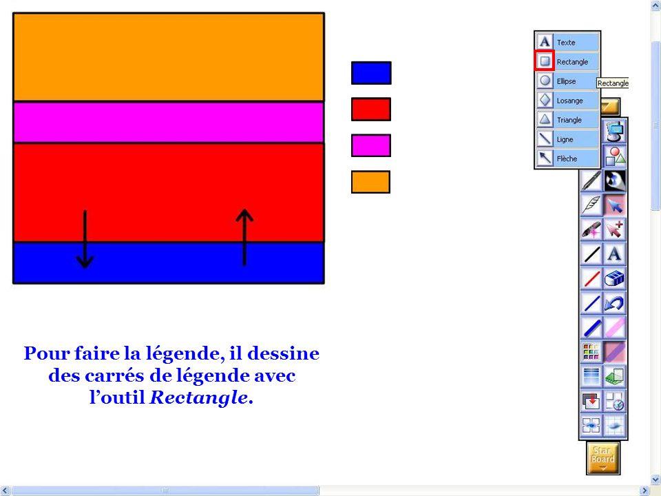 Pour faire la légende, il dessine des carrés de légende avec loutil Rectangle.