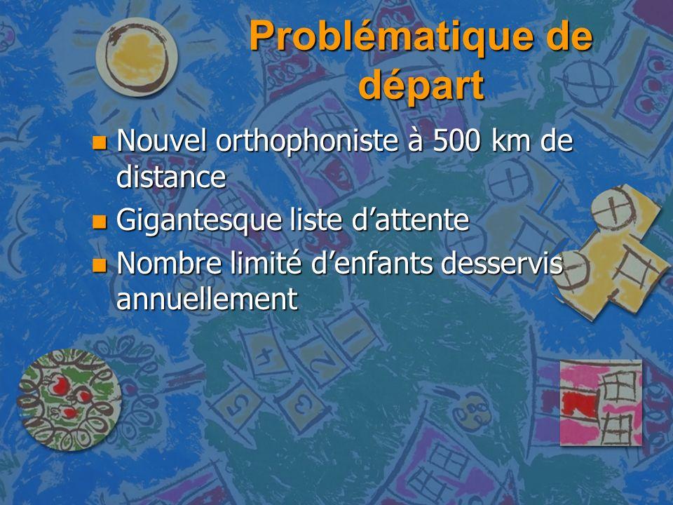 Problématique de départ n Nouvel orthophoniste à 500 km de distance n Gigantesque liste dattente n Nombre limité denfants desservis annuellement