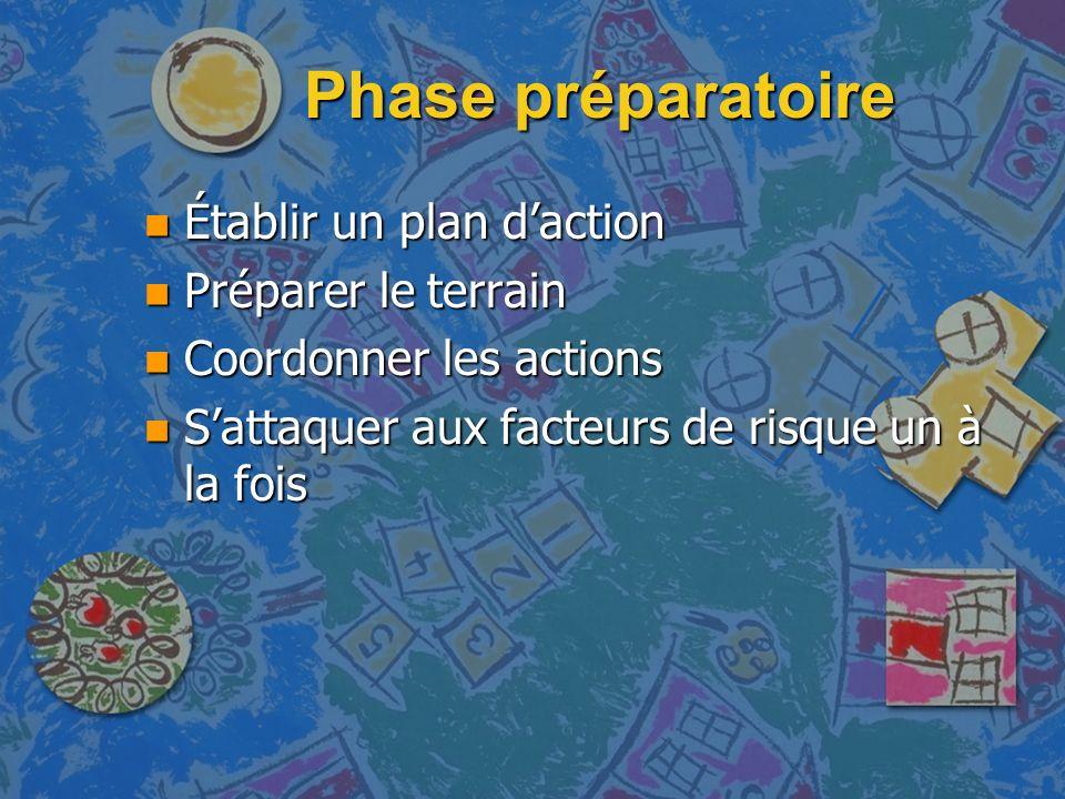 Phase préparatoire n Établir un plan daction n Préparer le terrain n Coordonner les actions n Sattaquer aux facteurs de risque un à la fois