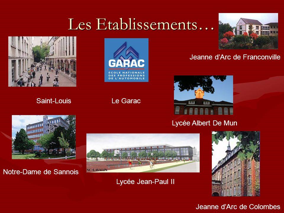 Les Etablissements… Saint-Louis Le Garac Lycée Jean-Paul II Notre-Dame de Sannois Jeanne dArc de Colombes Jeanne dArc de Franconville Lycée Albert De Mun