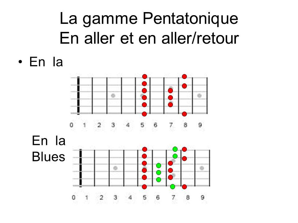 La gamme Pentatonique En aller et en aller/retour En la En la Blues
