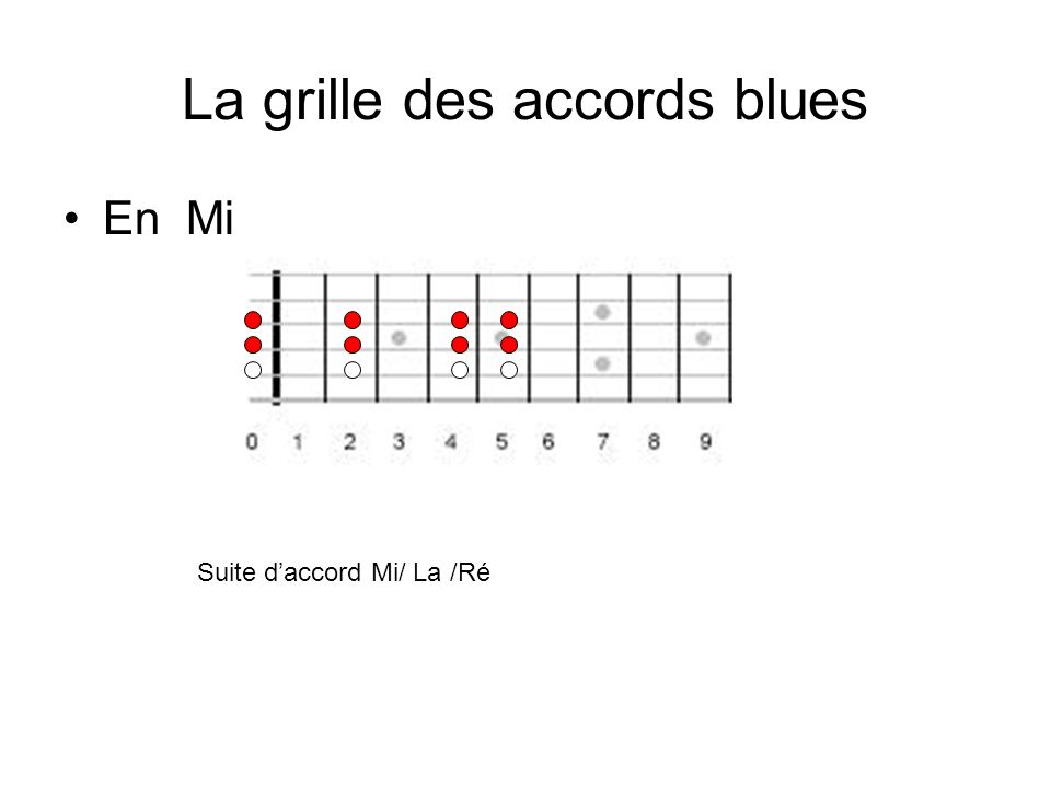 La grille des accords blues En Mi Suite daccord Mi/ La /Ré