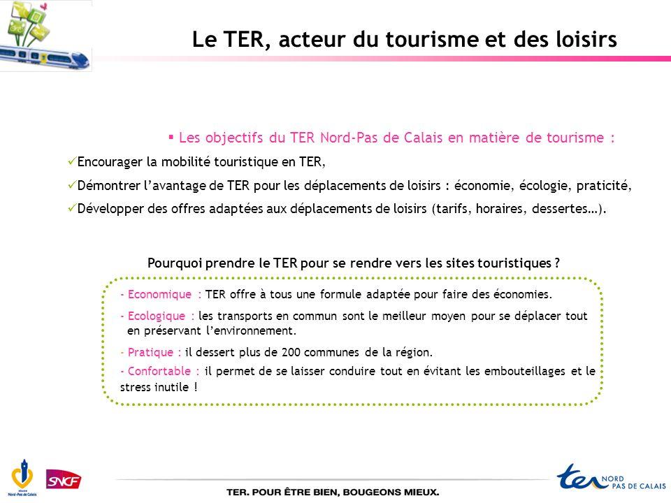 Le TER, acteur du tourisme et des loisirs Les objectifs du TER Nord-Pas de Calais en matière de tourisme : Encourager la mobilité touristique en TER,
