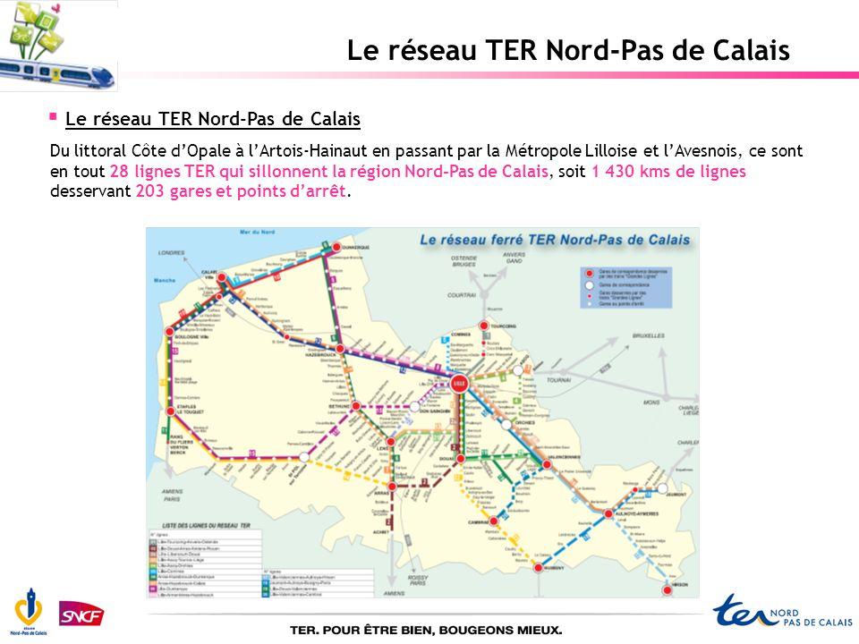 Le réseau TER Nord-Pas de Calais Du littoral Côte dOpale à lArtois-Hainaut en passant par la Métropole Lilloise et lAvesnois, ce sont en tout 28 ligne