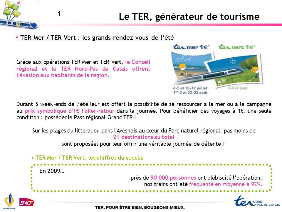 Le TER, générateur de tourisme TER Mer / TER Vert : les grands rendez-vous de lété Durant 5 week-ends de lété leur est offert la possibilité de se res