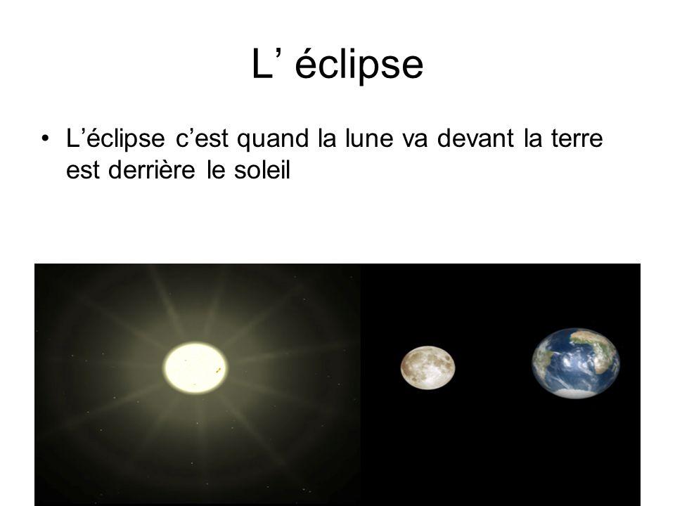 L éclipse Léclipse cest quand la lune va devant la terre est derrière le soleil