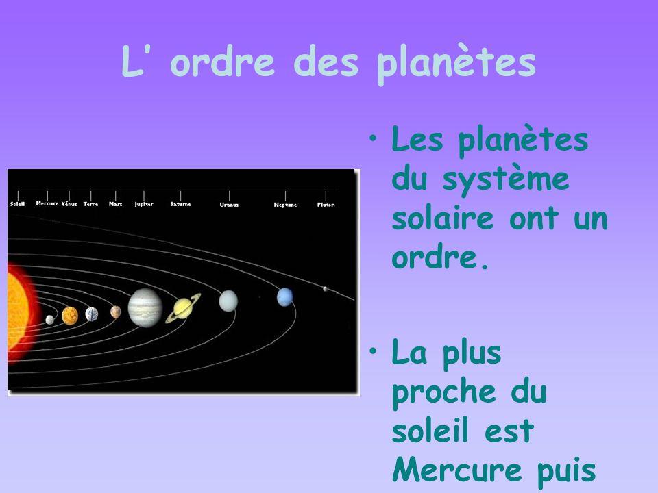 L ordre des planètes Les planètes du système solaire ont un ordre. La plus proche du soleil est Mercure puis Venus, la Terre, Mars, Jupiter, Saturne,