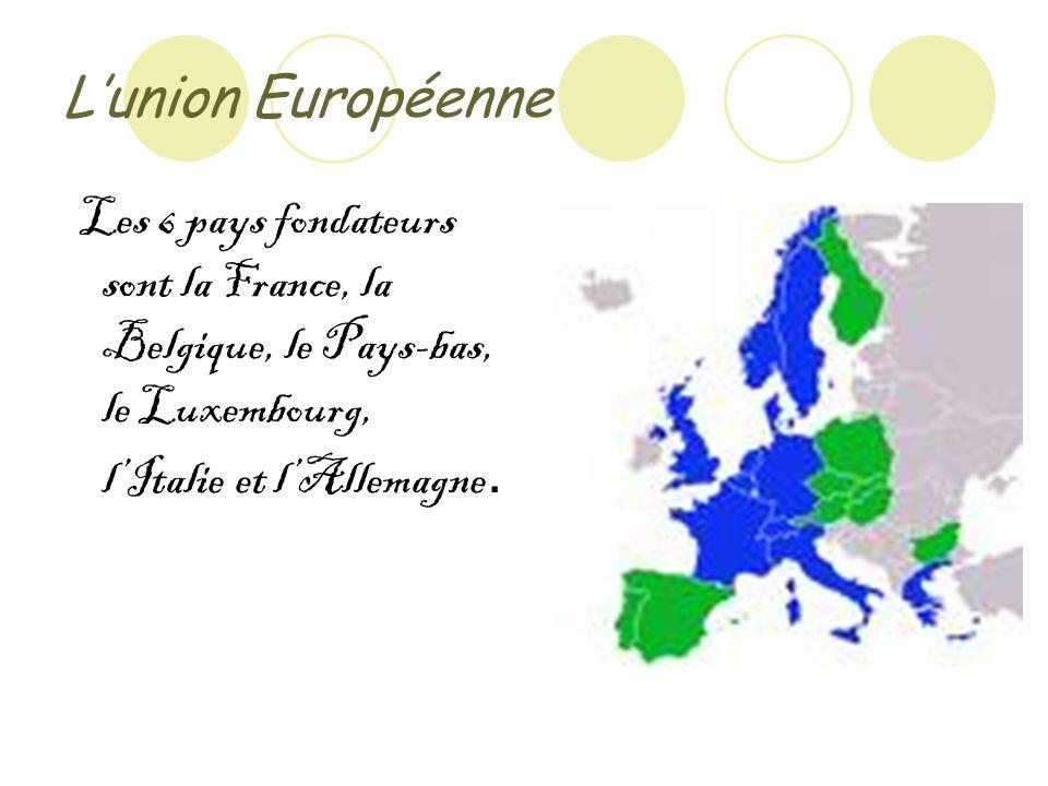Lunion Européenne Les 6 pays fondateurs sont la France, la Belgique, le Pays-bas, le Luxembourg, lItalie et lAllemagne.