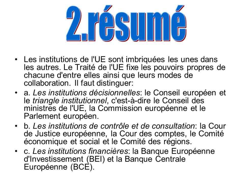 Les institutions de l'UE sont imbriquées les unes dans les autres. Le Traité de l'UE fixe les pouvoirs propres de chacune d'entre elles ainsi que leur