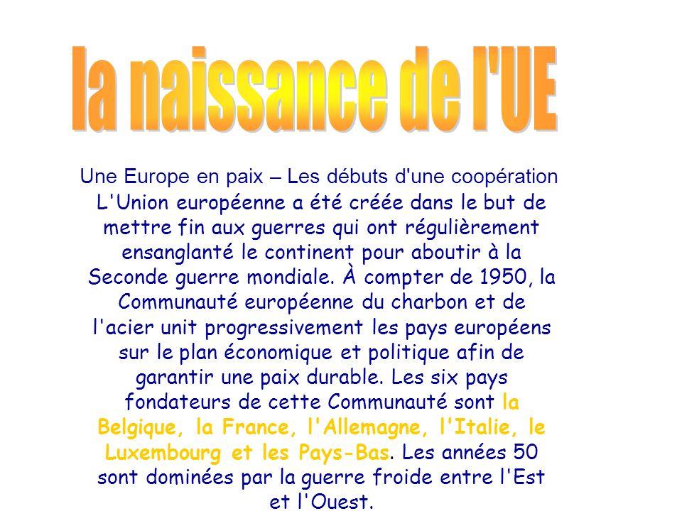 Le drapeau européen Le cercle d étoiles dorées représente la solidarité et lharmonie entre les peuples dEurope.