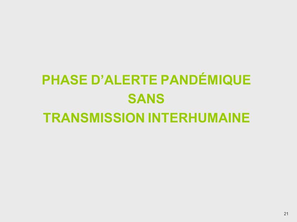 21 PHASE DALERTE PANDÉMIQUE SANS TRANSMISSION INTERHUMAINE
