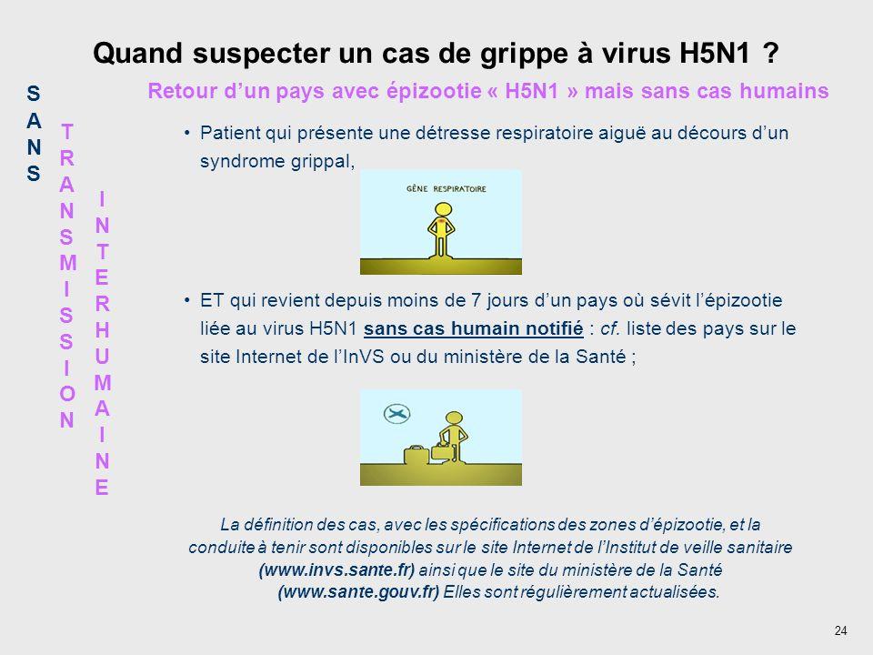 24 Retour dun pays avec épizootie « H5N1 » mais sans cas humains Patient qui présente une détresse respiratoire aiguë au décours dun syndrome grippal, ET qui revient depuis moins de 7 jours dun pays où sévit lépizootie liée au virus H5N1 sans cas humain notifié : cf.