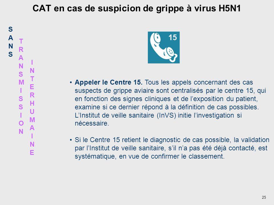 25 Appeler le Centre 15. Tous les appels concernant des cas suspects de grippe aviaire sont centralisés par le centre 15, qui en fonction des signes c