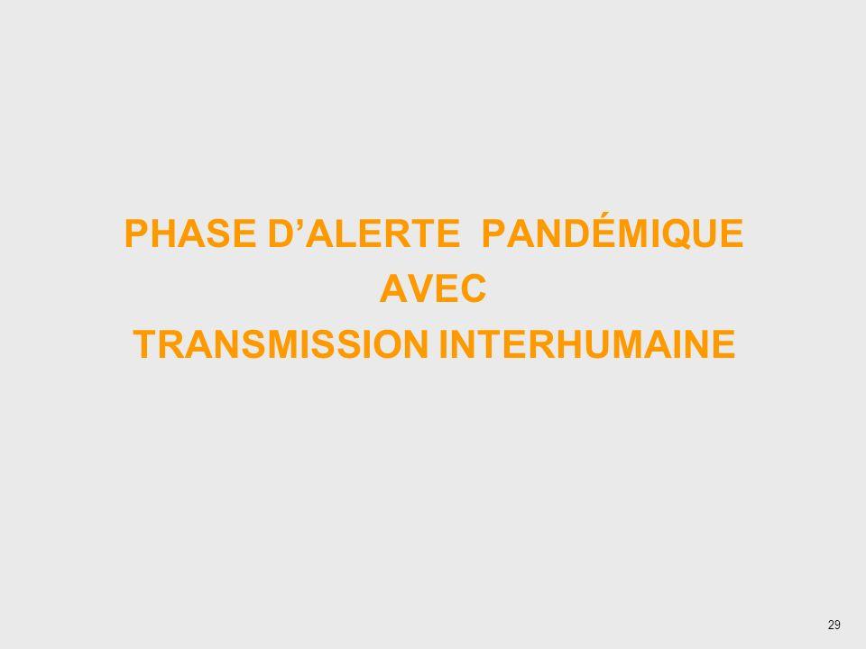 29 PHASE DALERTE PANDÉMIQUE AVEC TRANSMISSION INTERHUMAINE