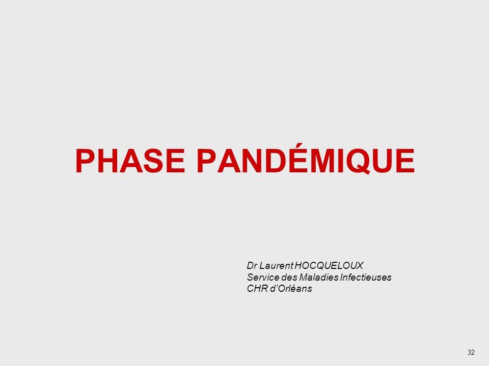 32 PHASE PANDÉMIQUE Dr Laurent HOCQUELOUX Service des Maladies Infectieuses CHR dOrléans