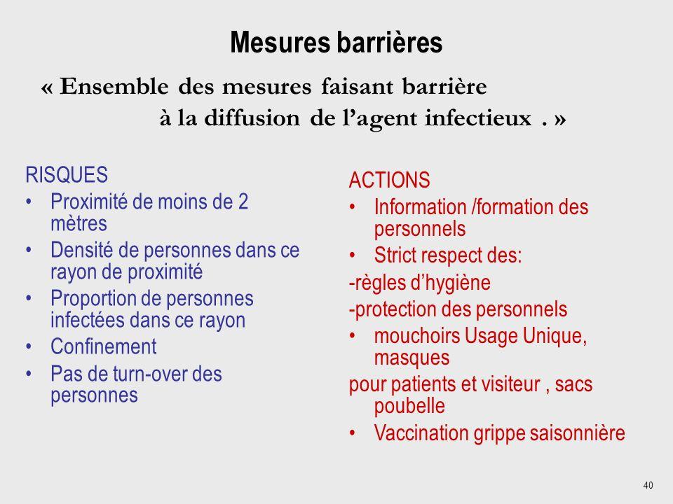 40 Mesures barrières RISQUES Proximité de moins de 2 mètres Densité de personnes dans ce rayon de proximité Proportion de personnes infectées dans ce