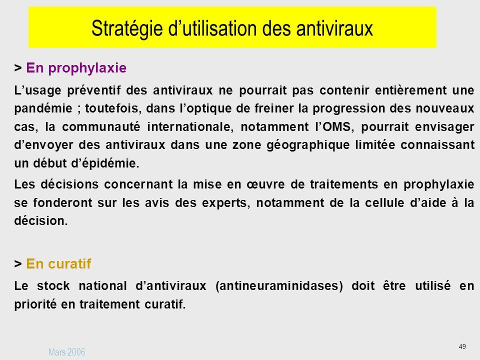 49 Stratégie dutilisation des antiviraux > En prophylaxie Lusage préventif des antiviraux ne pourrait pas contenir entièrement une pandémie ; toutefoi