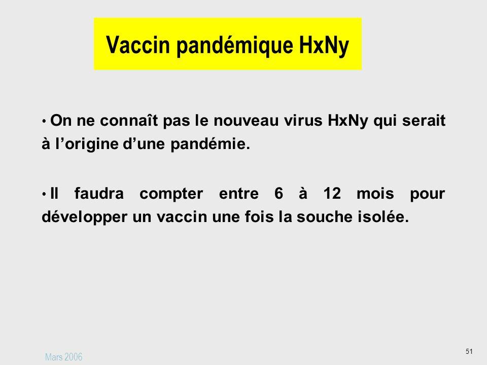 51 Vaccin pandémique HxNy On ne connaît pas le nouveau virus HxNy qui serait à lorigine dune pandémie. Il faudra compter entre 6 à 12 mois pour dévelo