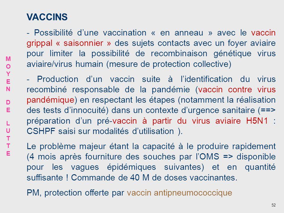 52 MOYENDELUTTEMOYENDELUTTE VACCINS - Possibilité dune vaccination « en anneau » avec le vaccin grippal « saisonnier » des sujets contacts avec un foyer aviaire pour limiter la possibilité de recombinaison génétique virus aviaire/virus humain (mesure de protection collective) - Production dun vaccin suite à lidentification du virus recombiné responsable de la pandémie (vaccin contre virus pandémique) en respectant les étapes (notamment la réalisation des tests dinnocuité) dans un contexte durgence sanitaire (==> préparation dun pré-vaccin à partir du virus aviaire H5N1 : CSHPF saisi sur modalités dutilisation ).