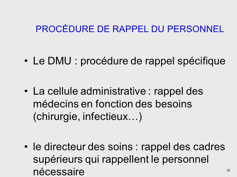 58 PROCÉDURE DE RAPPEL DU PERSONNEL Le DMU : procédure de rappel spécifique La cellule administrative : rappel des médecins en fonction des besoins (c