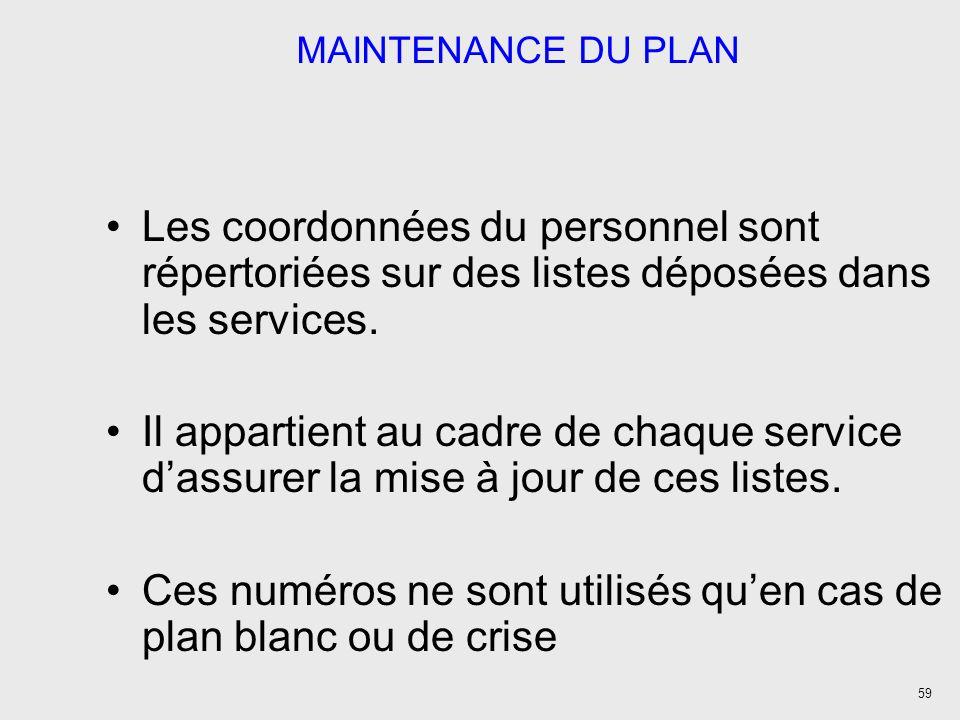 59 MAINTENANCE DU PLAN Les coordonnées du personnel sont répertoriées sur des listes déposées dans les services. Il appartient au cadre de chaque serv