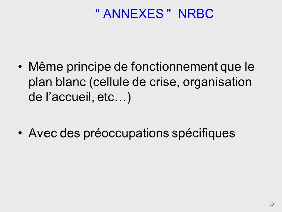 60 ANNEXES NRBC Même principe de fonctionnement que le plan blanc (cellule de crise, organisation de laccueil, etc…) Avec des préoccupations spécifiques
