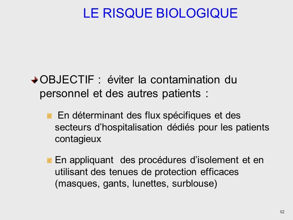 62 LE RISQUE BIOLOGIQUE OBJECTIF : éviter la contamination du personnel et des autres patients : En déterminant des flux spécifiques et des secteurs d