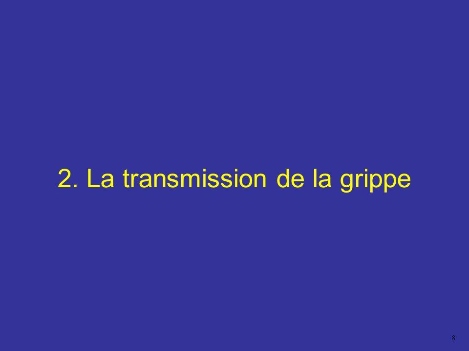 8 2. La transmission de la grippe